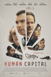 Human Capital  ทุนมนุษย์